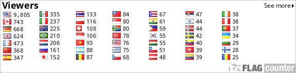 http://s03.flagcounter.com/count/3Wn/bg=FFFFFF/txt=000000/border=CCCCCC/columns=8/maxflags=49/viewers=1/labels=0/