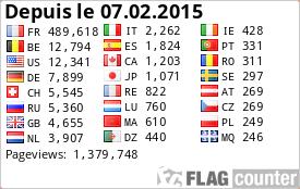 Visiteurs de france-webcams.fr depuis le 07.02.2015 avec flagcounter.com