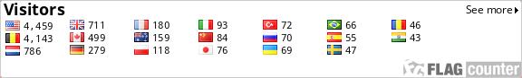 http://s03.flagcounter.com/count/4htS/bg=FFFFFF/txt=000000/border=CCCCCC/columns=8/maxflags=20/viewers=0/labels=0/