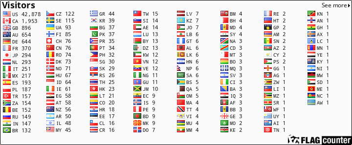 http://s03.flagcounter.com/count/COT8/bg=FAFAFA/txt=0A0A0A/border=020008/columns=8/maxflags=248/viewers=0/labels=1/