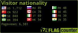 www.flagcount.com