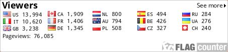 http://s03.flagcounter.com/count/IjU/bg=FFFFFF/txt=000000/border=CCCCCC/columns=5/maxflags=15/viewers=1/labels=1/pageviews=1/