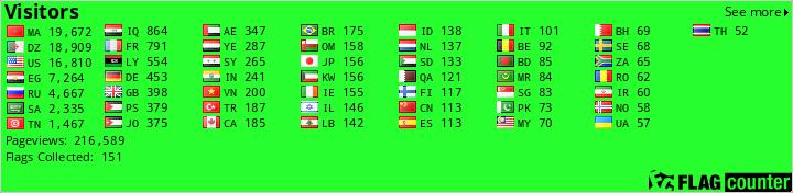 تحميل قالب إحترافي معرب Jony Simple قالب جميل  Flags_1