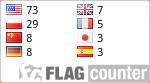 http://s03.flagcounter.com/count/NKz9/bg=FFFFFF/txt=000000/border=CCCCCC/columns=2/maxflags=8/viewers=3/labels=0/
