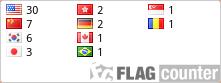 http://s03.flagcounter.com/count/PSax/bg=FFFFFF/txt=000000/border=CCCCCC/columns=3/maxflags=12/viewers=3/labels=0/