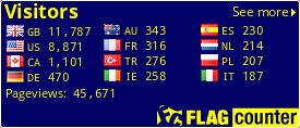 http://s03.flagcounter.com/count/RMov/bg=000066/txt=FFFF00/border=FFFFFF/columns=3/maxflags=12/viewers=0/labels=1/pageviews=1/