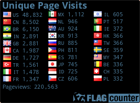 Visitors since Oct25 2009
