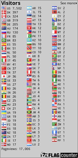 http://s03.flagcounter.com/count/ZZK/bg=CCCCCC/txt=000000/border=666666/columns=3/maxflags=248/viewers=0/labels=1/pageviews=1/