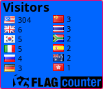 http://s03.flagcounter.com/count/jLYs/bg=0066FF/txt=000000/border=FF0066/columns=2/maxflags=12/viewers=0/labels=0/