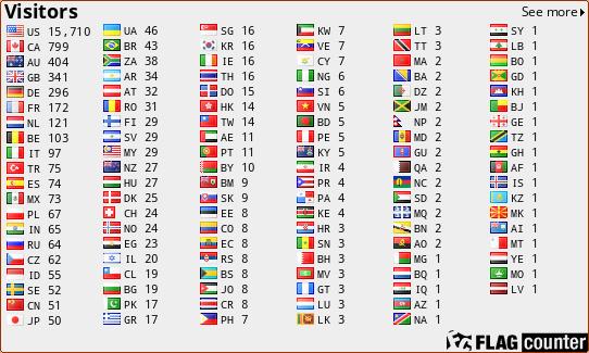 http://s03.flagcounter.com/count/oCx/bg=EEEEEE/txt=000000/border=993300/columns=6/maxflags=248/viewers=0/labels=1/