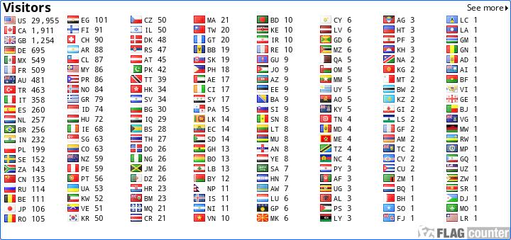 http://s03.flagcounter.com/count/oRK/bg=FFFFFF/txt=000000/border=0066FF/columns=8/maxflags=248/viewers=0/labels=1/