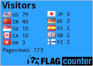http://s03.flagcounter.com/count/rVEH/bg=2BA3FF/txt=000000/border=CCCCCC/columns=2/maxflags=10/viewers=0/labels=1/pageviews=1/