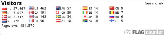 http://s03.flagcounter.com/count/rwN/bg=FFFFFF/txt=000000/border=CCCCCC/columns=6/maxflags=20/viewers=0/labels=1/pageviews=1/