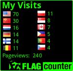 image: pageviews=1