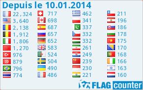Visiteurs de Backlink Express depuis le 01.10.2014 avec flagcounter.com